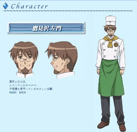 https://rei.animecharactersdatabase.com/./images/CrsentLove/Samon.png