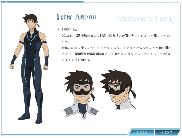 https://rei.animecharactersdatabase.com/./images/RD/Masamichi_Haru.png