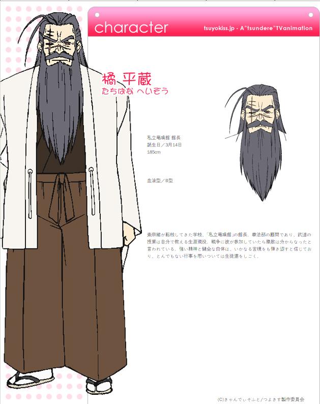 https://rei.animecharactersdatabase.com/./images/TsuyokisuCoolXSweet/Heizou_Tachibana.png