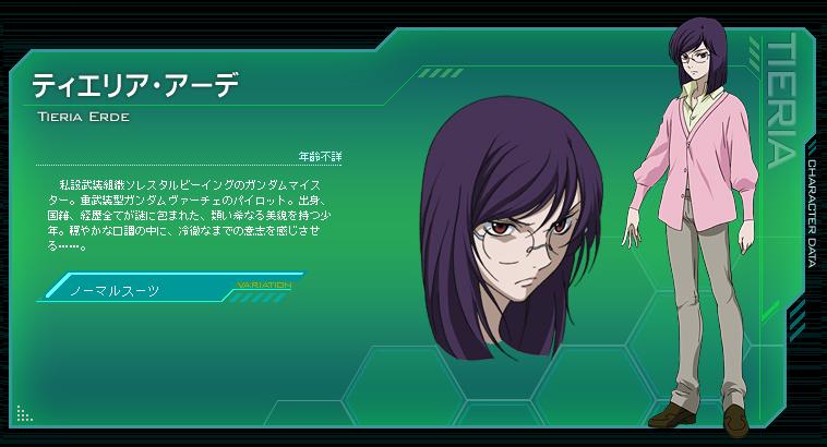 https://rei.animecharactersdatabase.com/./images/gundam00/Tieria_Erde.png