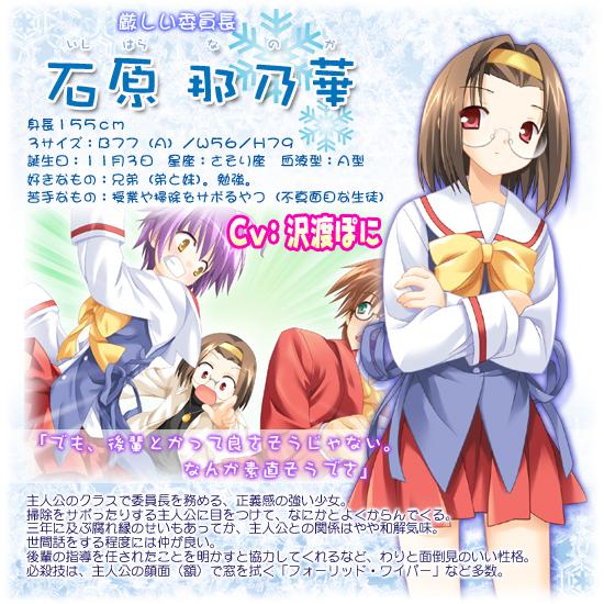 https://rei.animecharactersdatabase.com/./images/happychristmas/Nanoka.jpg