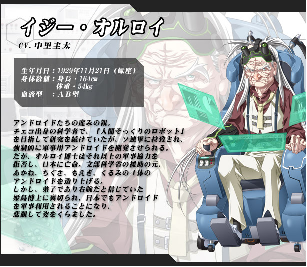 https://rei.animecharactersdatabase.com/./images/senjoudeshoujohakokorowosagasu/Ijii_Oruroi.png