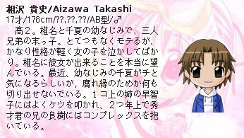 https://rei.animecharactersdatabase.com/./images/tentama1stsunny/Aizawa_Takashi.png