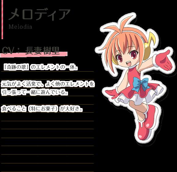 https://rei.animecharactersdatabase.com/uploads/chars/11498-1034613761.png