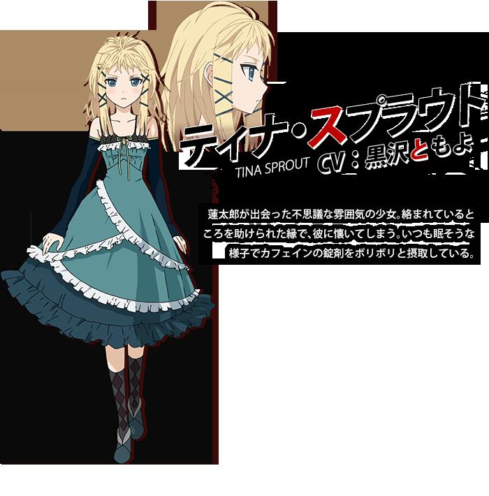 https://rei.animecharactersdatabase.com/uploads/chars/11498-823687209.png