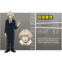 Profile Picture for Yokumiru Mera
